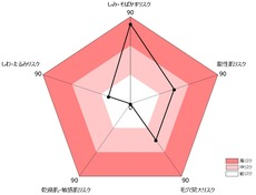 grafdiamond.jpg