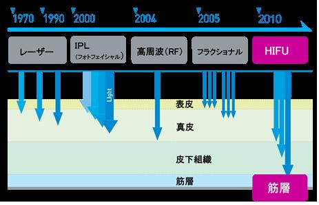 imagehifu01.png