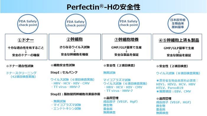 Perfectin2.jpg